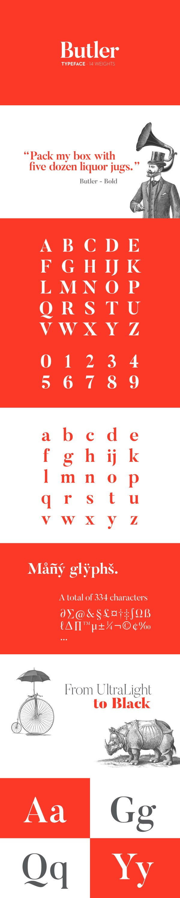 Butler free font