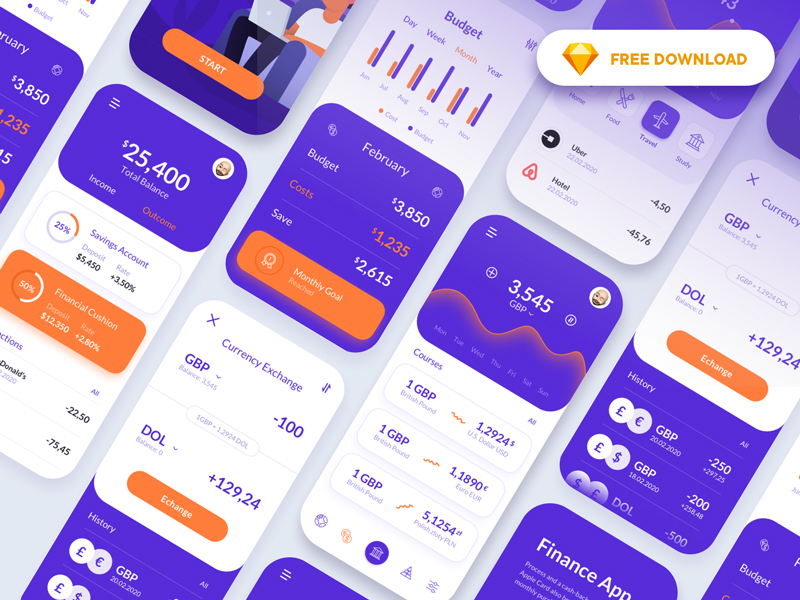 Finance App Design for Sketch