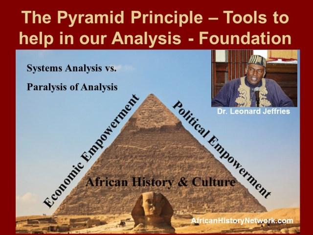 The Pyramid Principle - Dr. Leonard Jeffries - Michael Imhotep