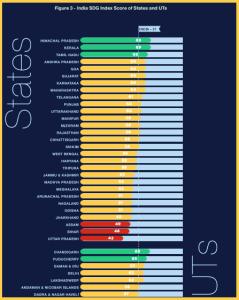 SDG Index Baseline Report 2018