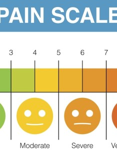 How to answer  rate your pain on  scale of questions the mighty also rh themighty