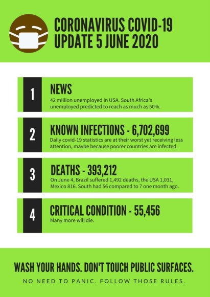 COVID-19 Coronavirus update 5 June 2020