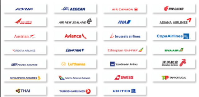 Star Alliance transfer partners