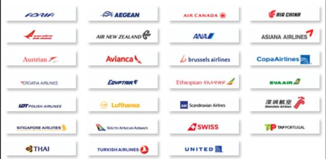 Star Alliance transfer partners
