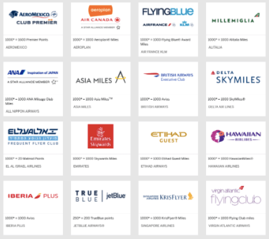 Amex Mr airline transfer partners 2018