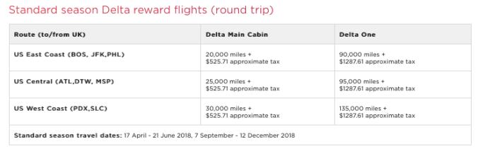 Virgin Atlantic flying club delta redemptions 2018