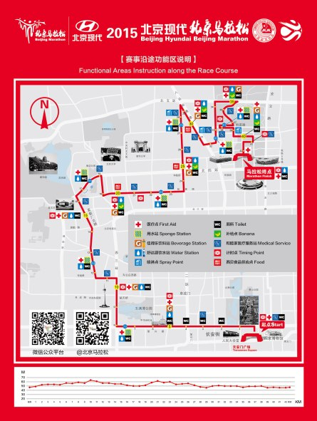 2015 Beijing Marathon Course Map