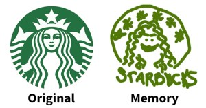logos draw famous memory drawing starbucks brand sketch hard brands drawn tried easy drawings easiest looks panda bored hilarious results