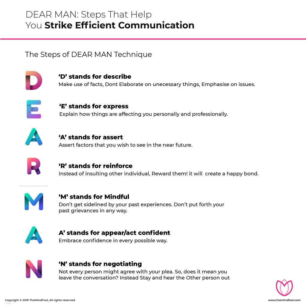 DEAR MAN_ Steps That Help You Strike Efficient Communication