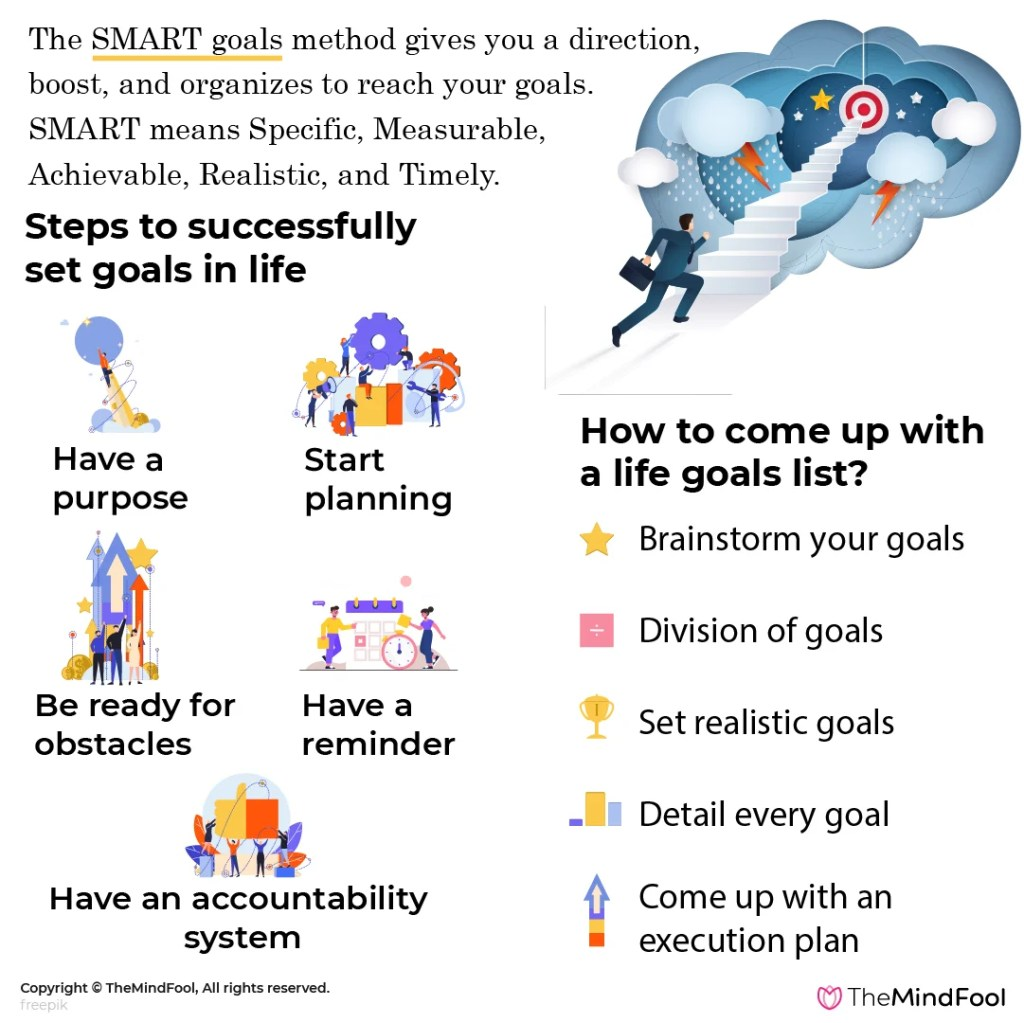 Inspiration to Design Your Life Goals List