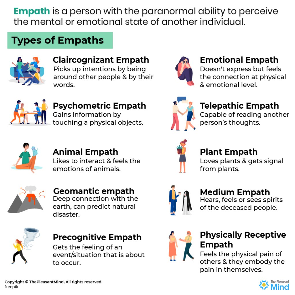 Types of Empaths Are You One of Them