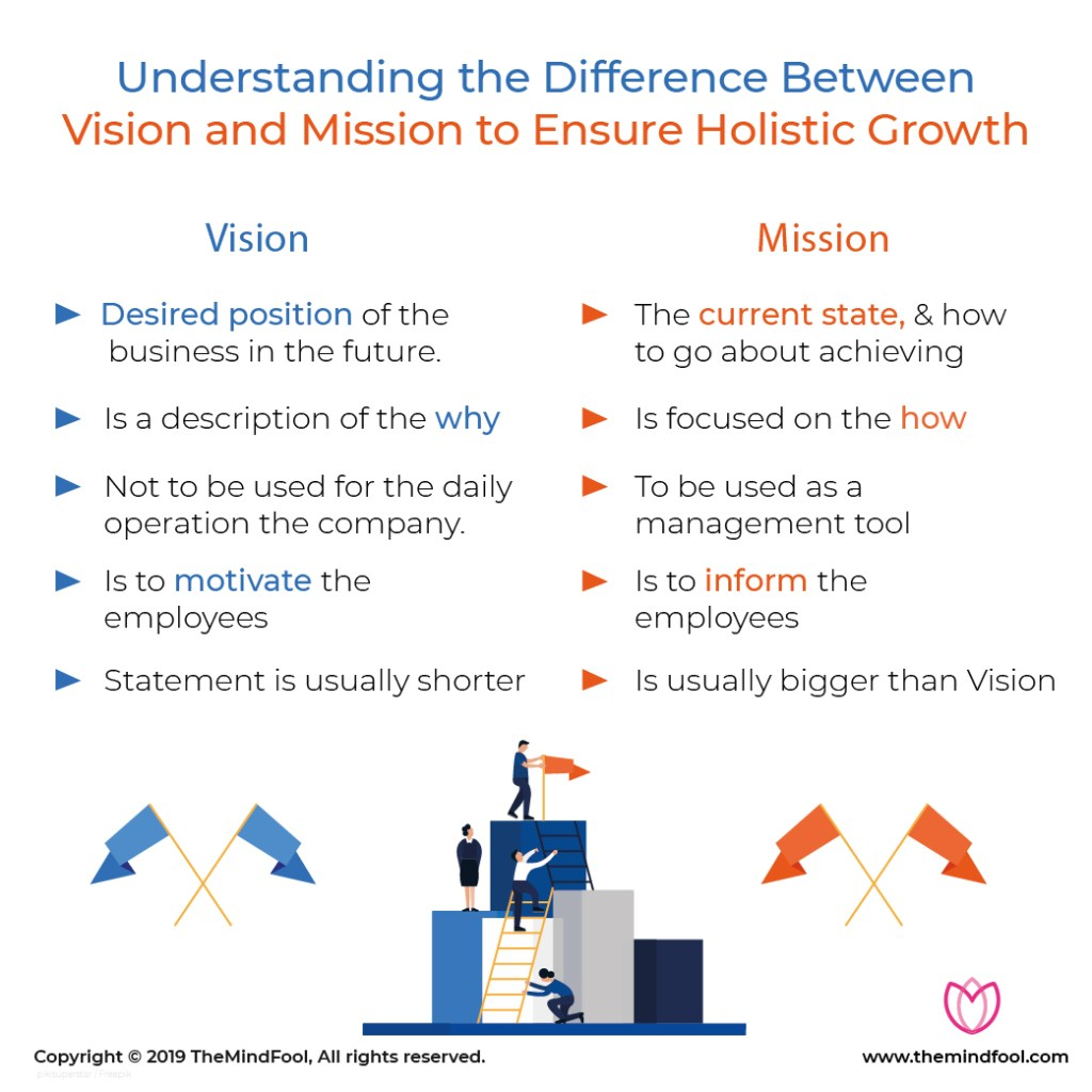 Key differences between vision and mission statements