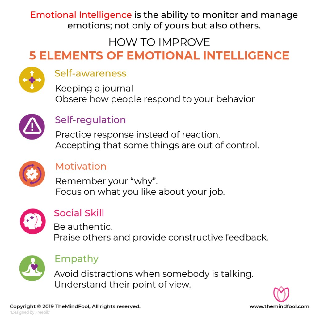 How to improve elements of emotional intelligence