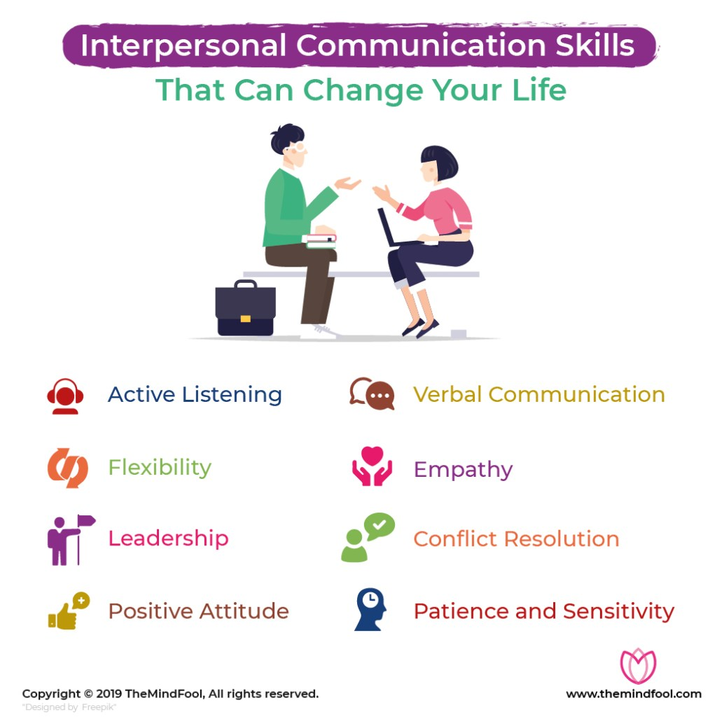6 Ways Interpersonal Communication Skills Will Change Your ...