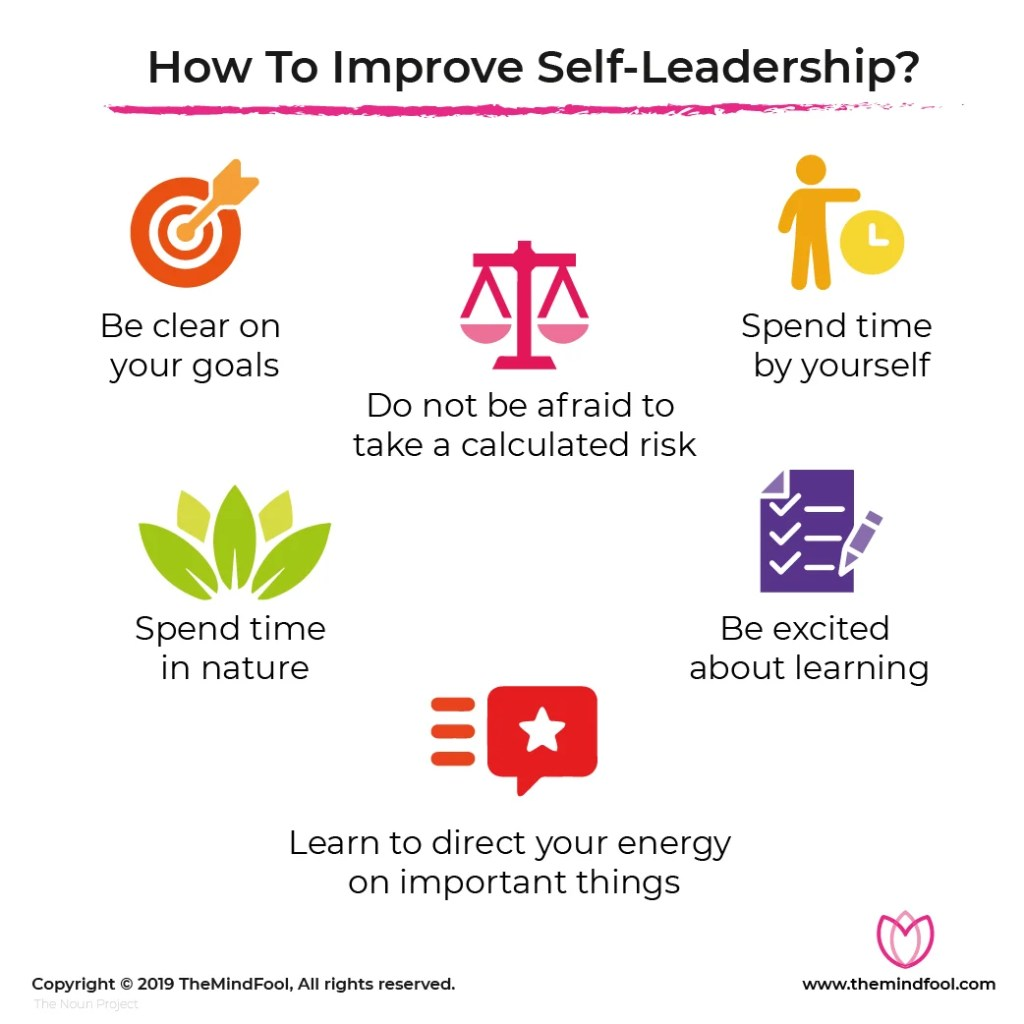 How to improve self-leadership?