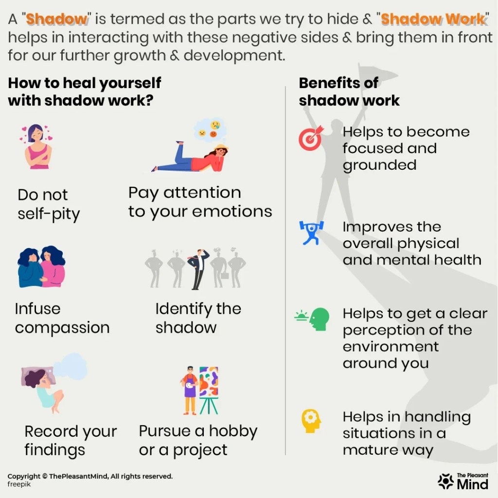Shadow Work: A Way to Accept Your Dark Side