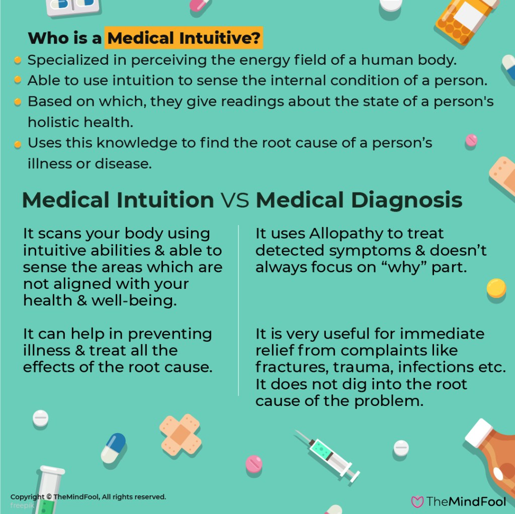 Medical Intuition vs Medical Diagnosis