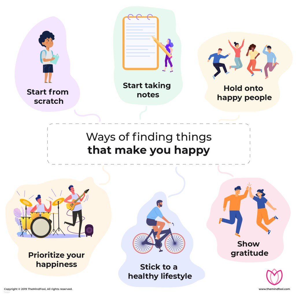 Ways of finding things that make you happy