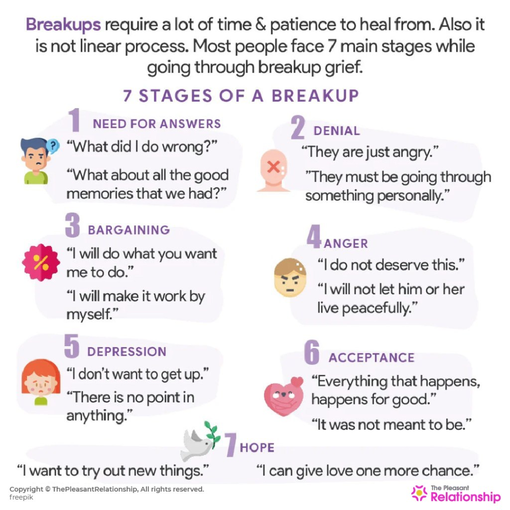 7 stages of a breakup