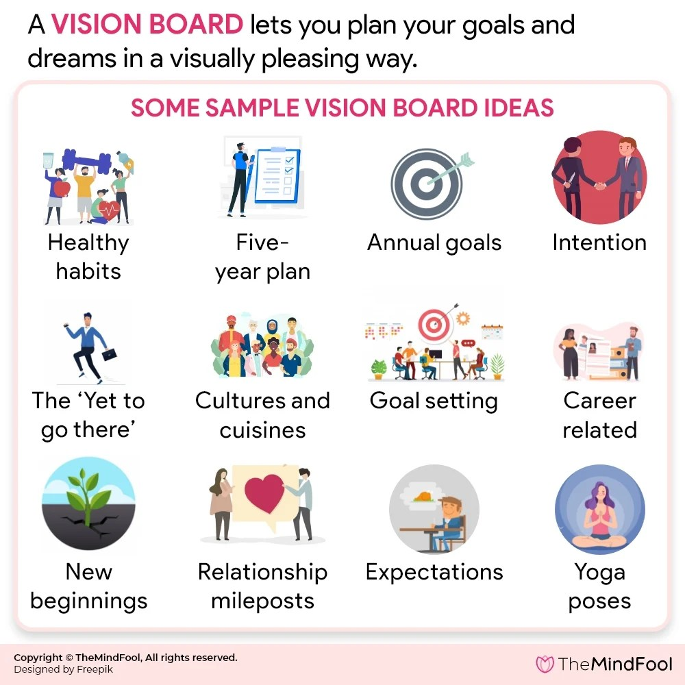 what is vision board, how to create it and vision board benefits