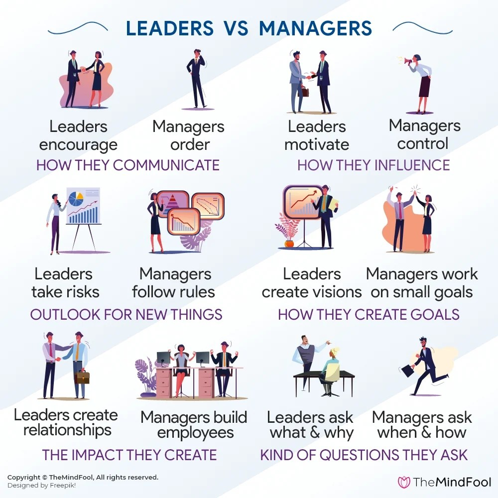 Leaders Vs Managers - How to Tell the Difference?