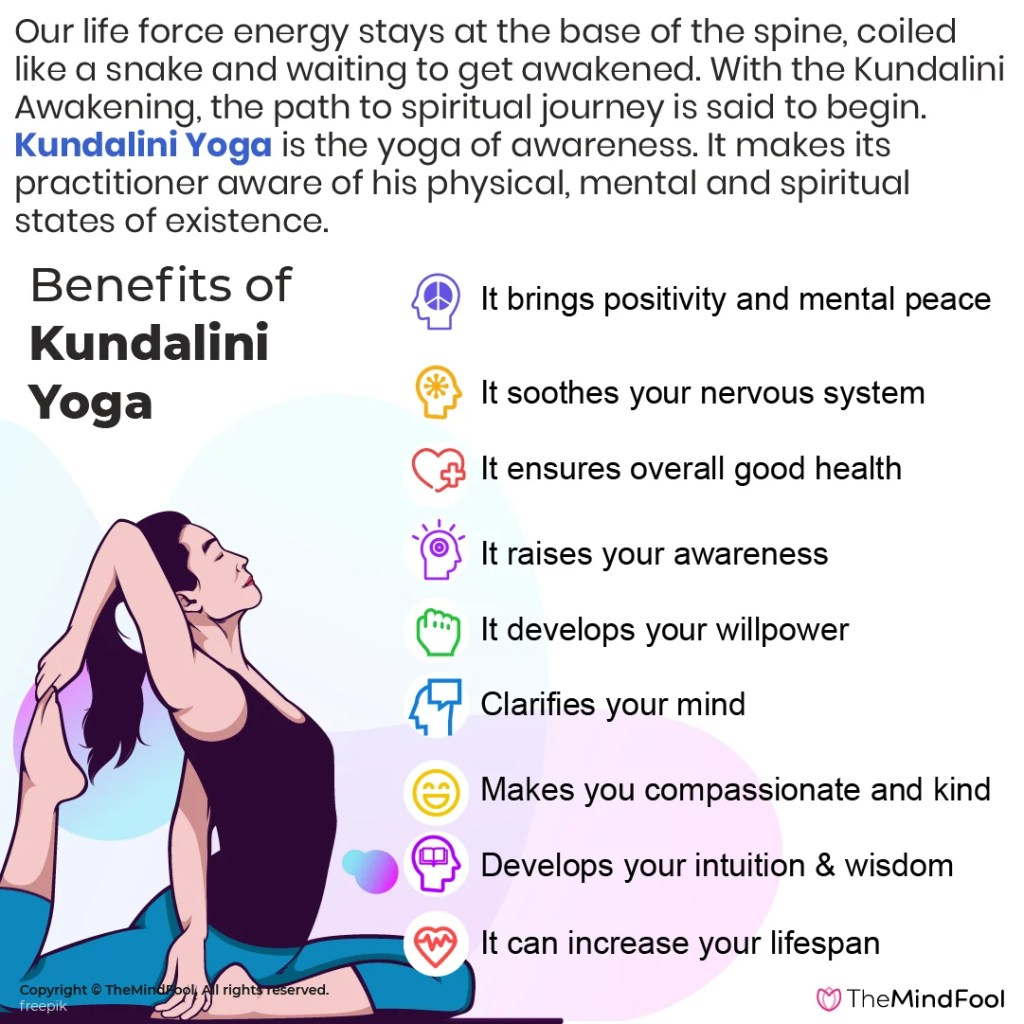 Kundalini Yoga: Everything you must know about it
