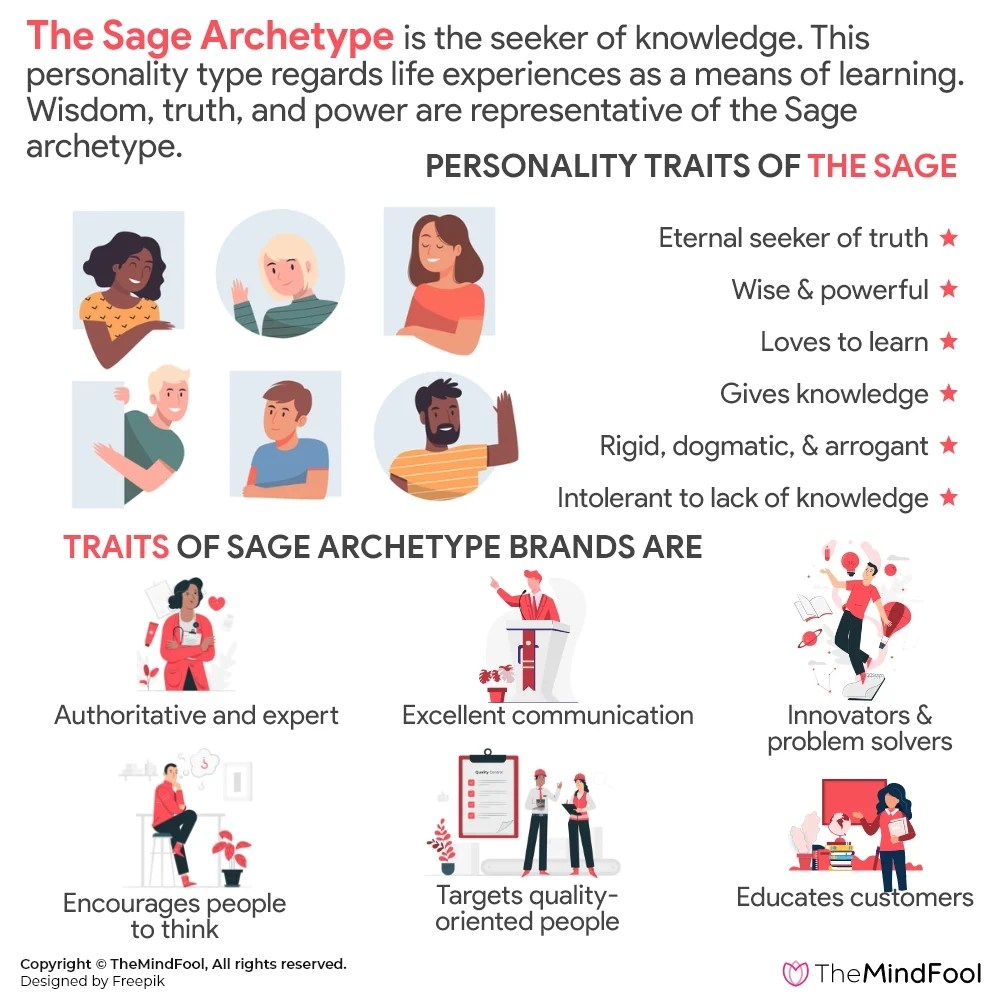 Understanding the Sage Archetype