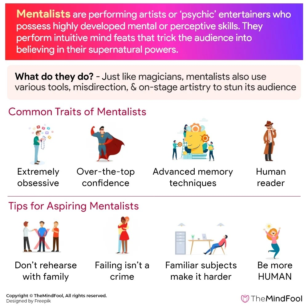 What is a mentalist? History, traits and everything else