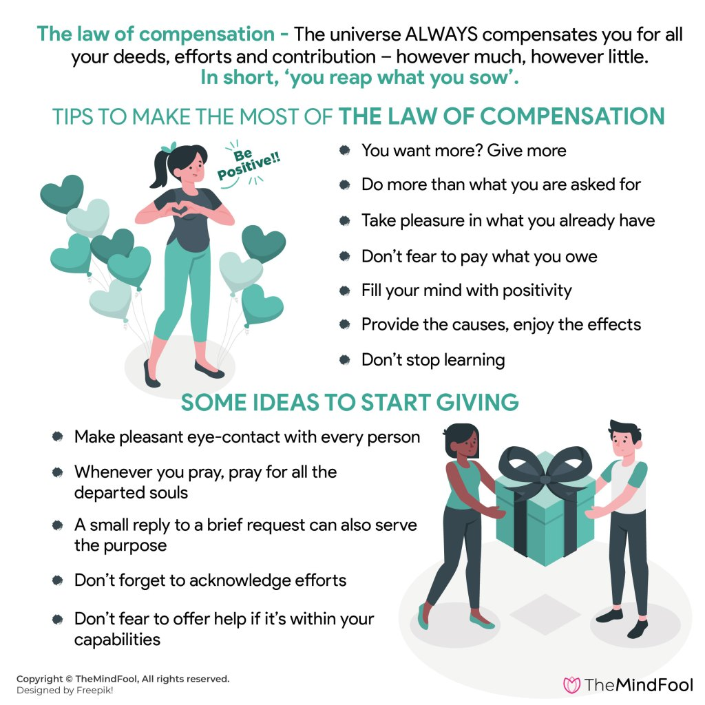 Understanding and Applying the Law of Compensation