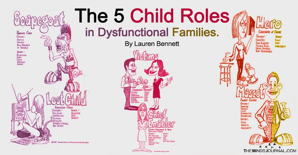 the 5 child roles