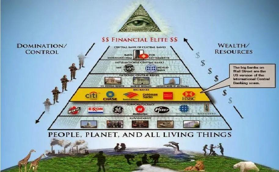 A New Model for our Planet: Part I (Kingdom Economics)! | Kingdom ...