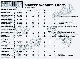 Starsiege: Rebellion Science Fiction Miniatures Rules
