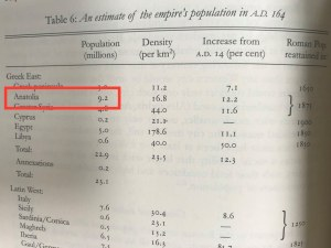 Population of Asia in 164AD