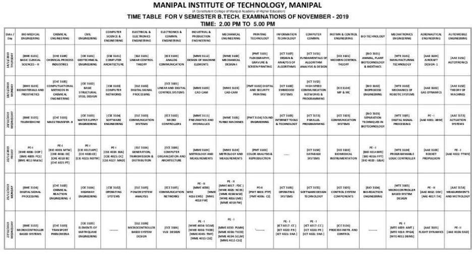 End Semester Schedule - Sem V