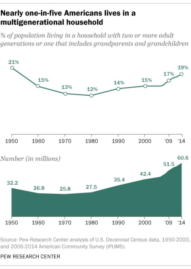 AFT_16.08.05_multiGeneration_trend_420px.png