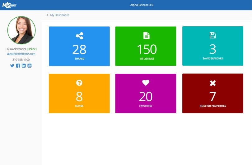 NewClientDashboard