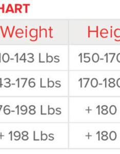 Shin guard size chart also the best guards for muay thai and mma guru rh themmaguru