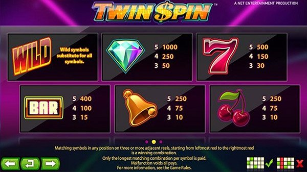 twin spin mobile slots pay table