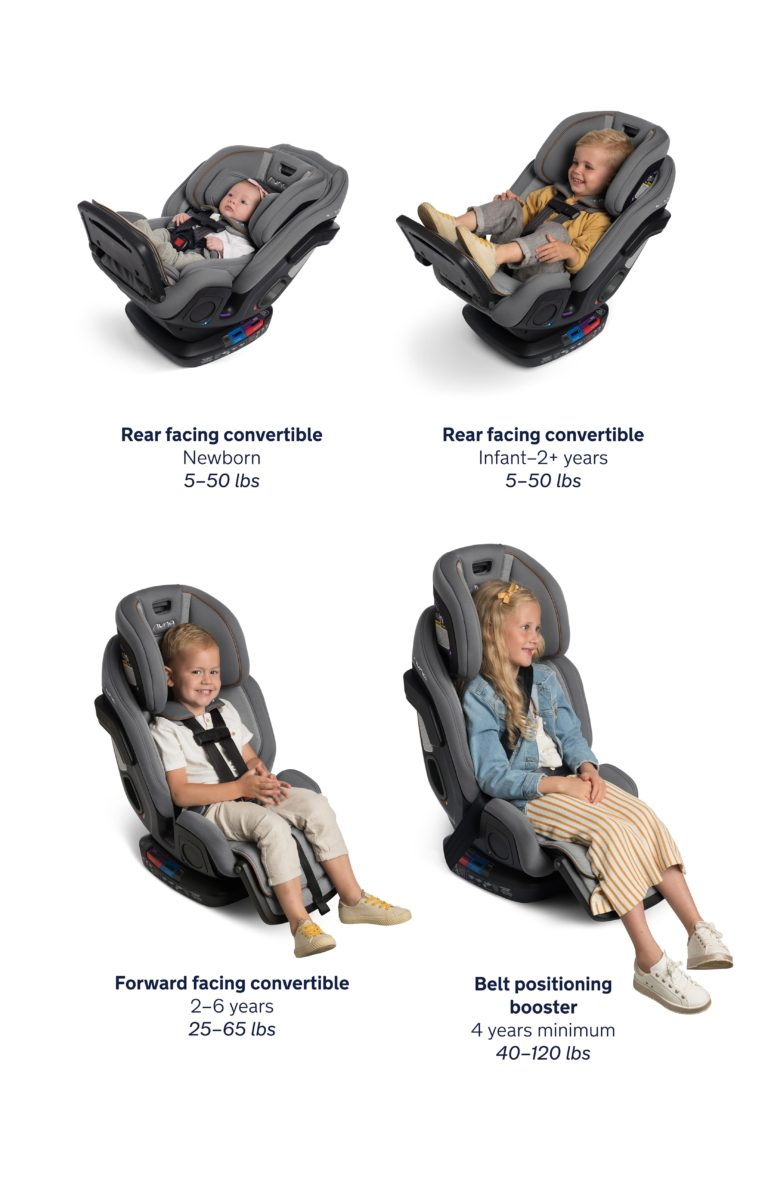 Rear Facing Car Seat Comparison