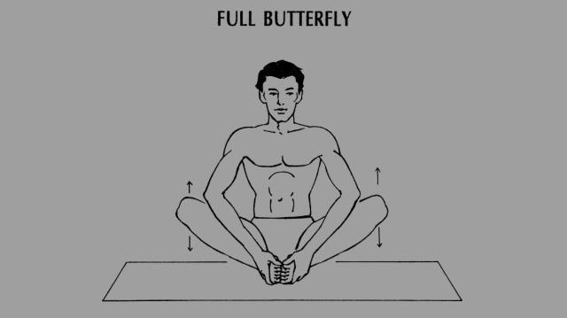 yoga for rheumatic pain