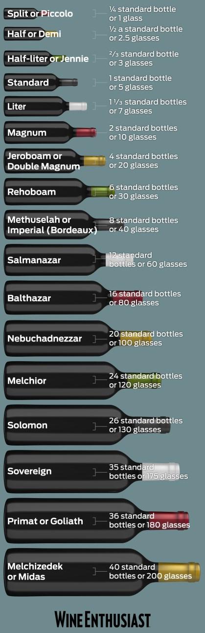 Bottle_sizes_B_long.jpg