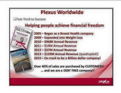 Come Meet Plexus Event