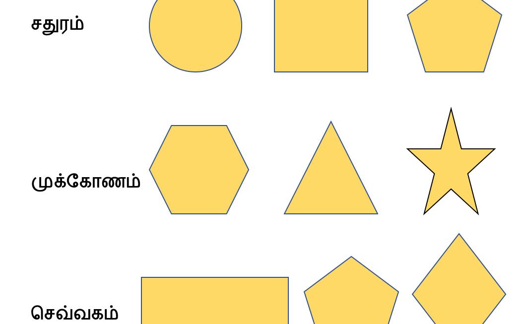 Shapes Matching-2