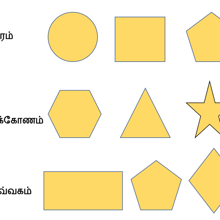 Shapes Matching-2