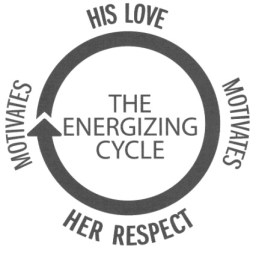 The Energizing Cycle