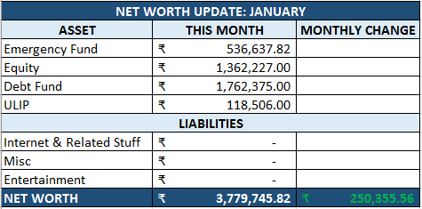 January 2018 net worth