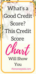 Whats a good credit score