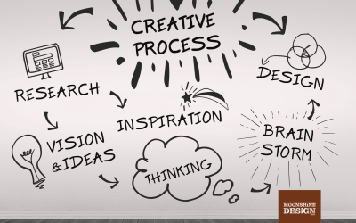 The Creative Process, How Does It Work?