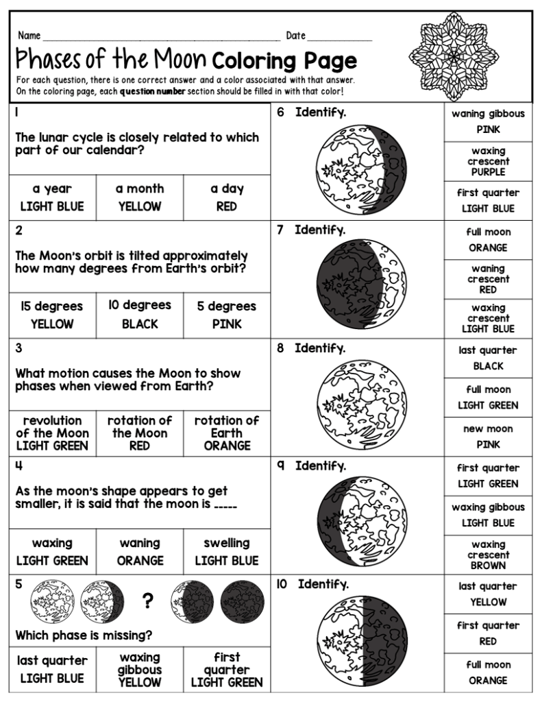 medium resolution of Struggling to teach moon phases? Check out these fun lesson ideas for all  learning styles! – The Morehouse Magic