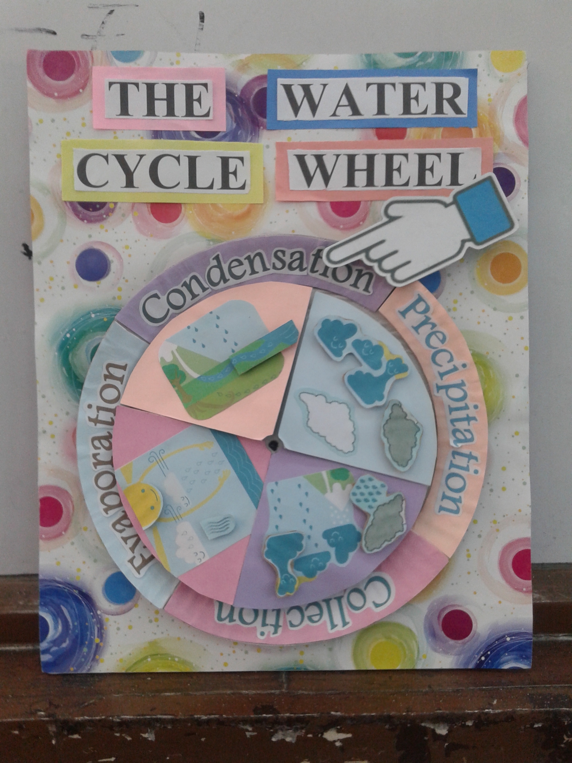 The Water Cycle Wheel